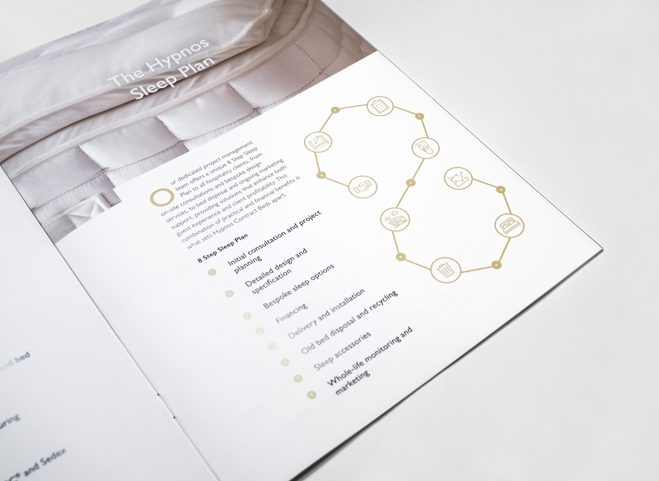 Hypnos Contract Beds Brochure